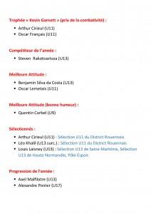 Palmarès Remise des Trophées-page-002